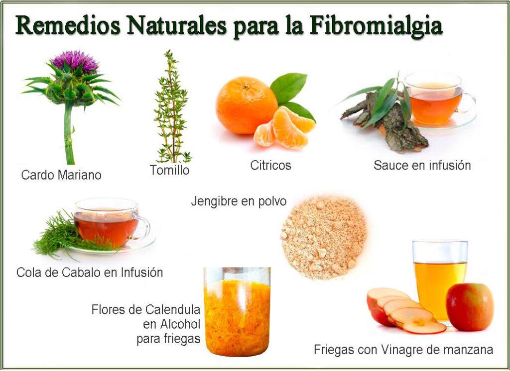 Resultado de imagen para la cura para la fibromialgia