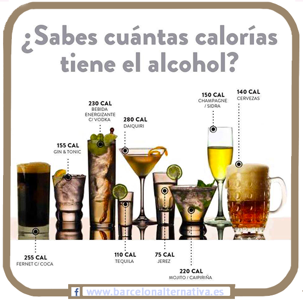 Si los tests son a ti la dependencia alcohólica