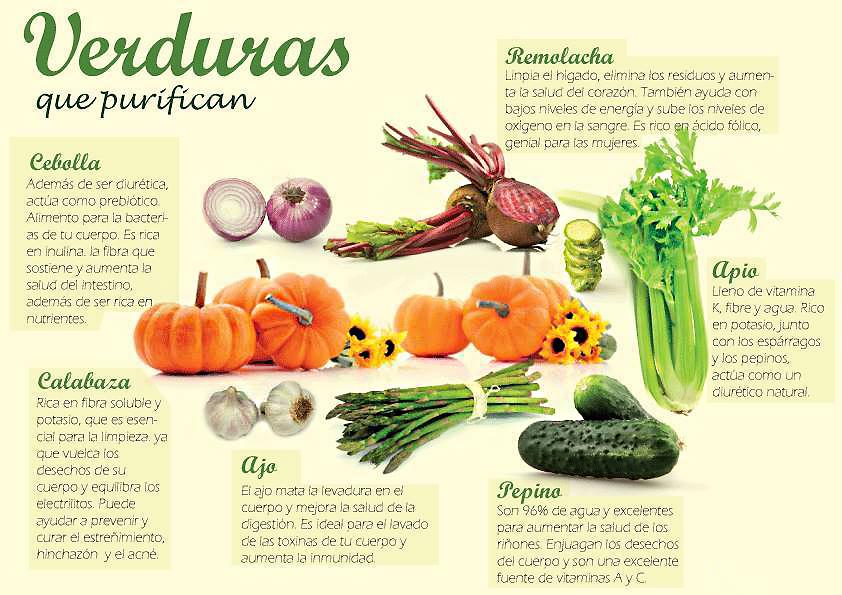 Verduras purificantes