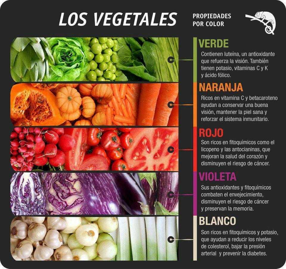 colorterapia_vegetal