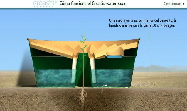 waterbox1