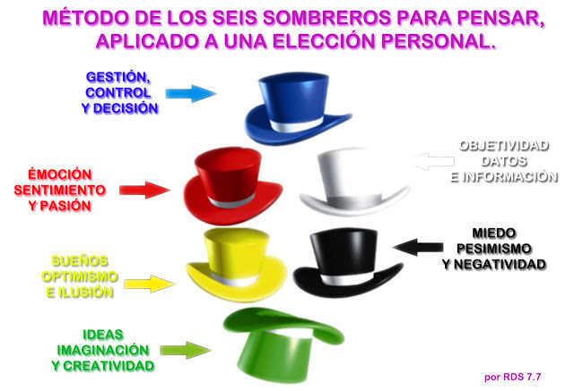 6_sombreros copia