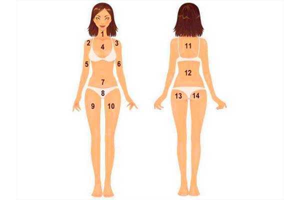 Mapa corporal del acné - Barcelona Alternativa