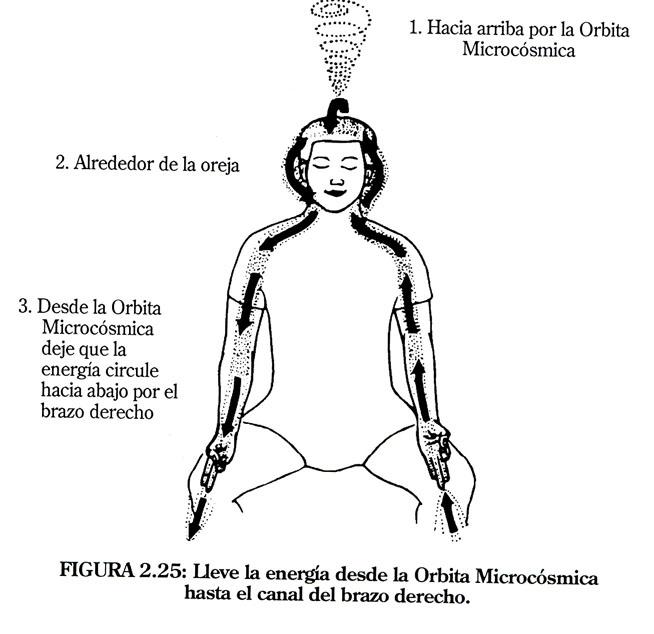 2.25_diriguir_energia_brazo