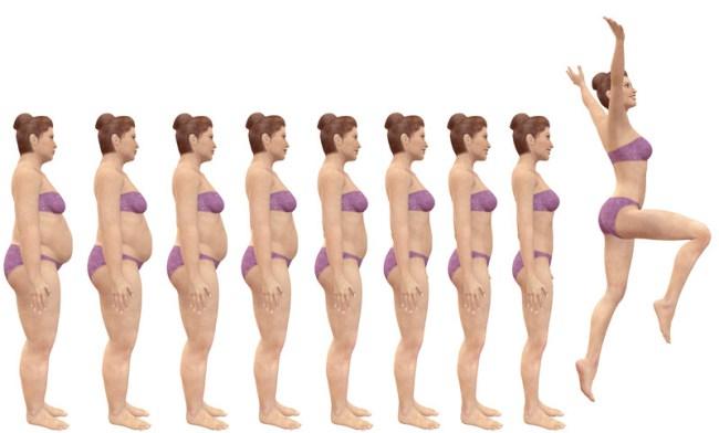 Pasos para revertir el metabolismo lento