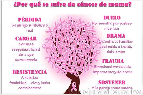 cáncer de pecho