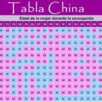 tabla china