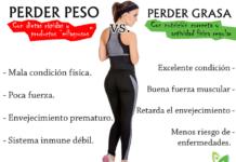 perder peso y perder grasa