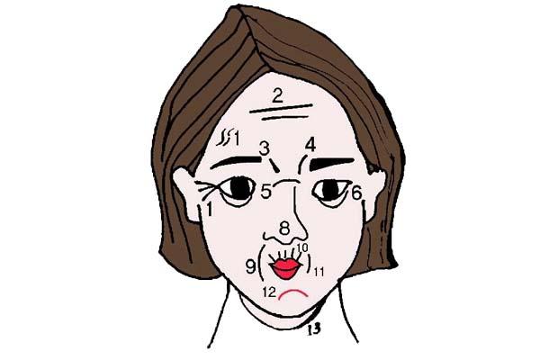 rostro